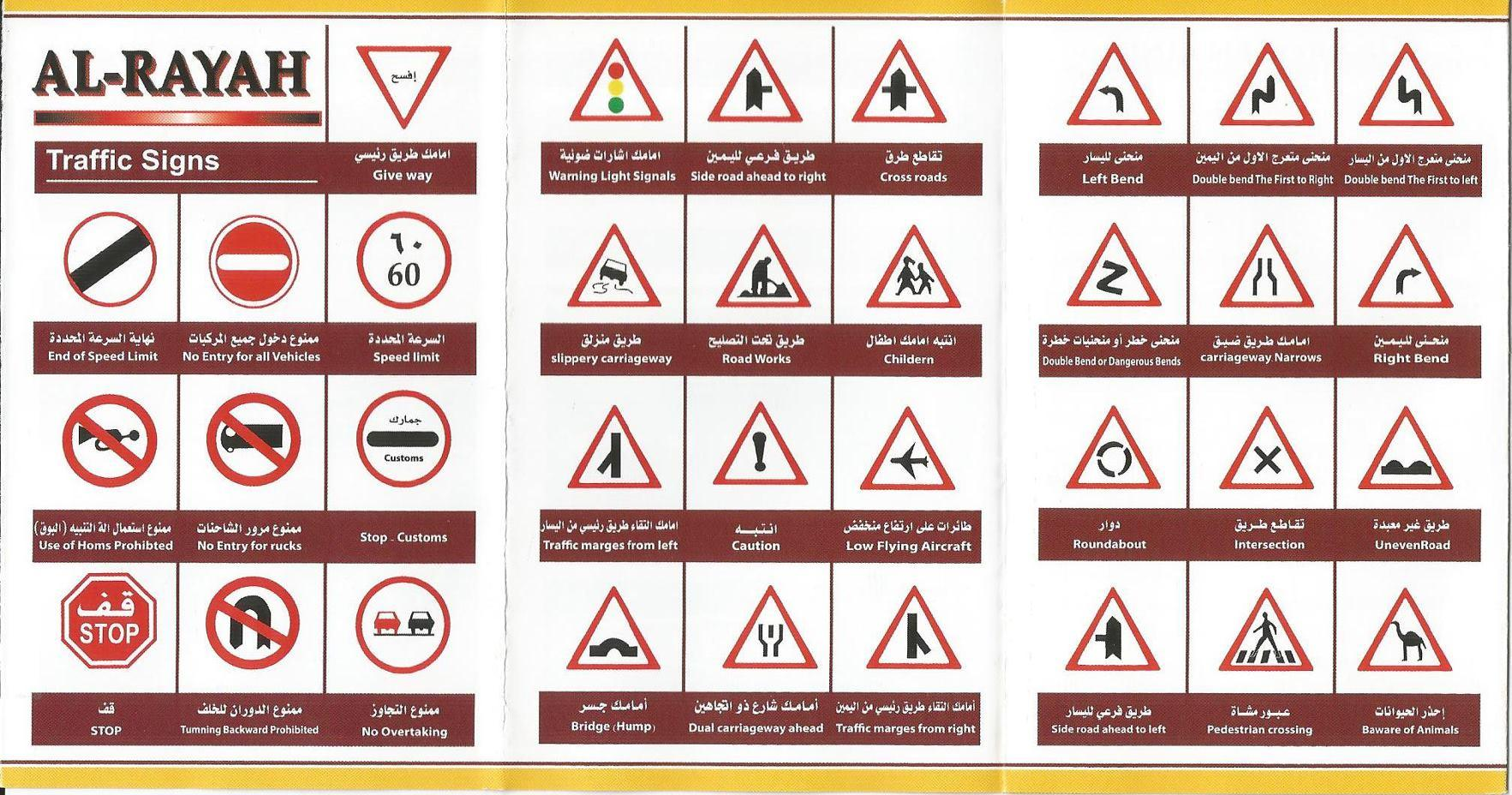 Road Signs for Driving License Test